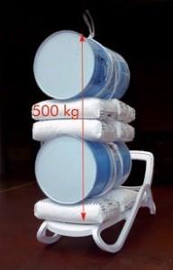 Testovanie produktov výrobcu Nardi, statická nosnosť 500kg